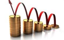 Рентабельность оборотных активов